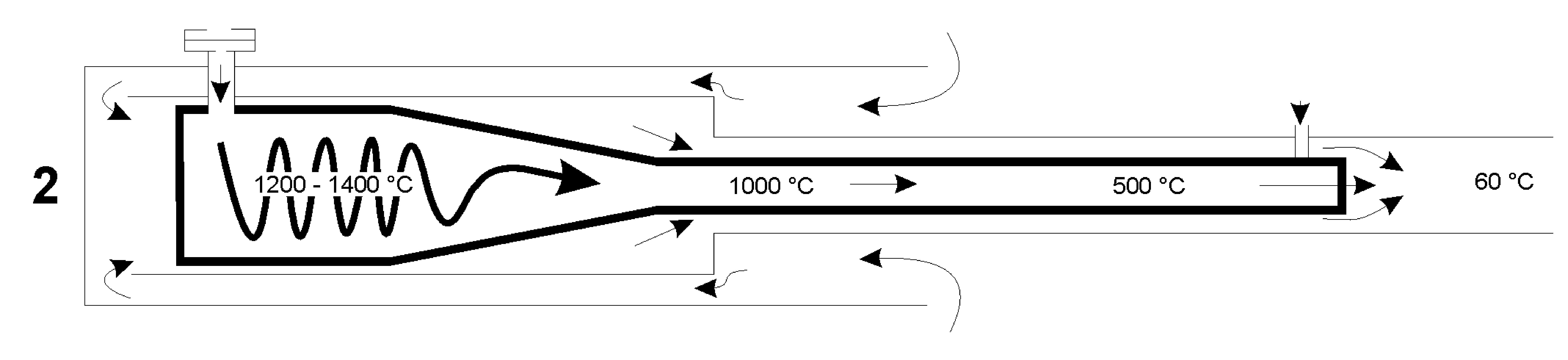 Sistema Standard